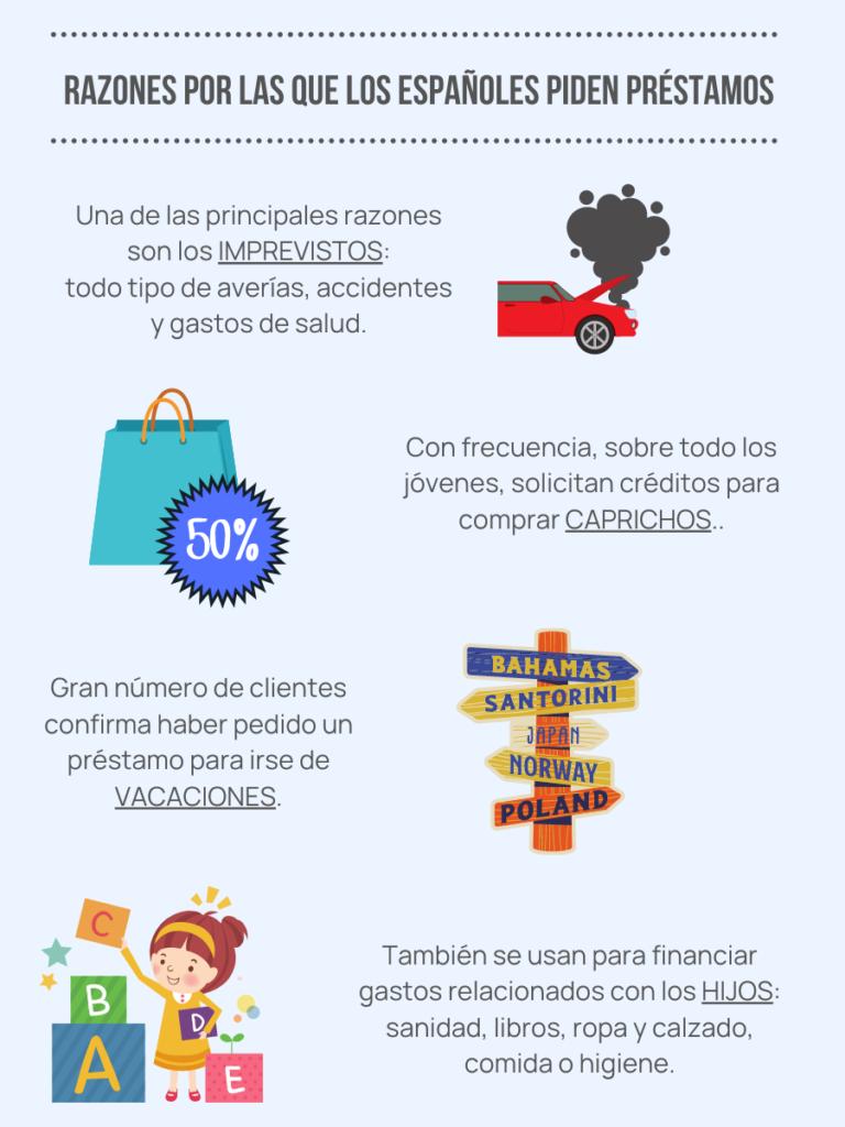 razones por las que los españoles piden préstamos sin intereses