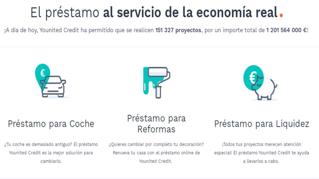 Usos de los préstamos personales Younited Credit