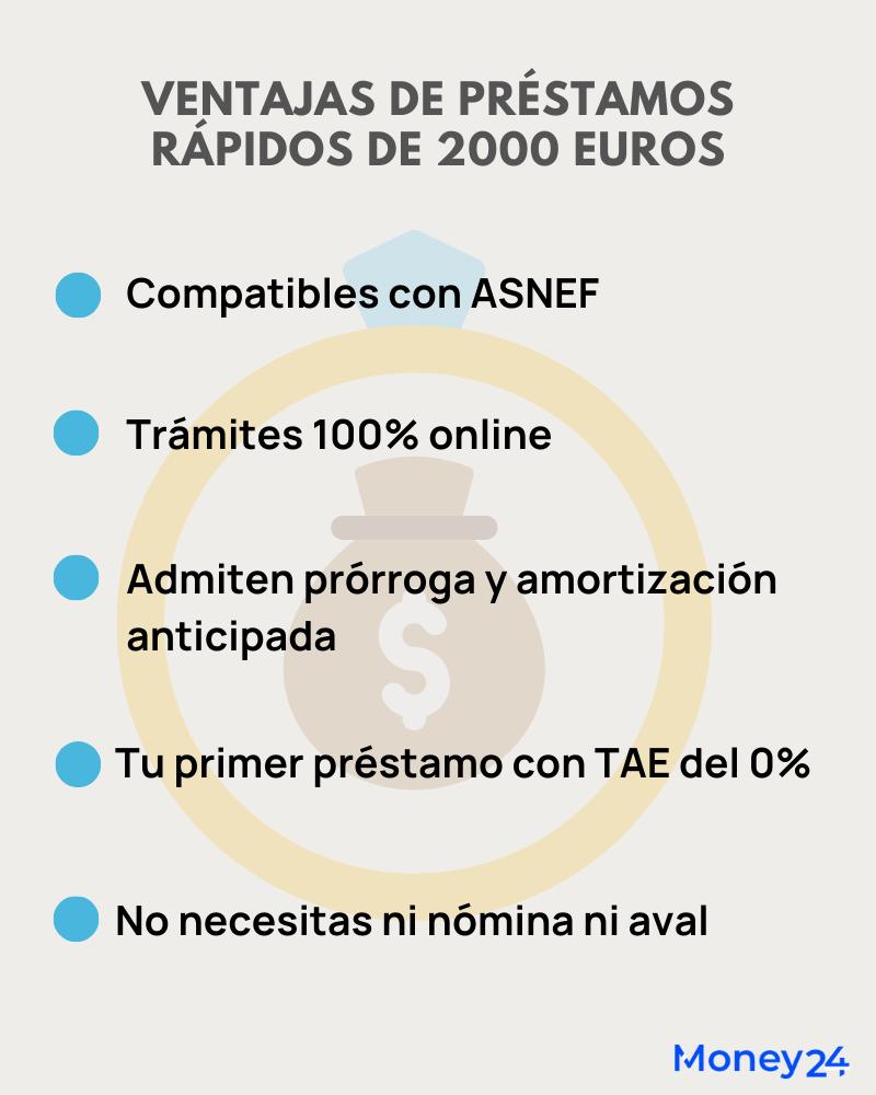 Ventajas prestamos 2000 euros