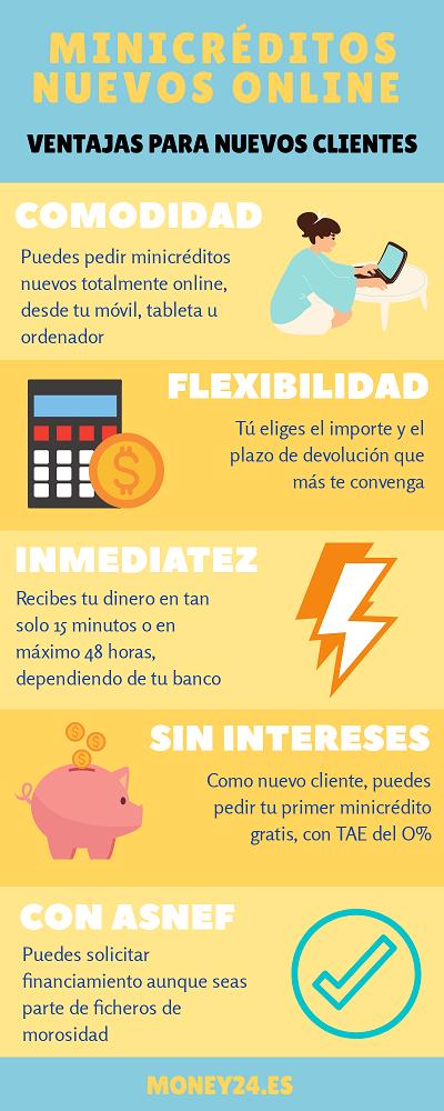 Minicréditos nuevos infografía