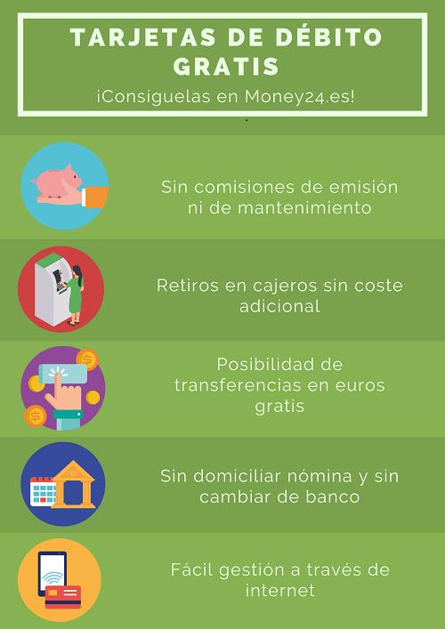 Tarjetas de débito gratis infografía