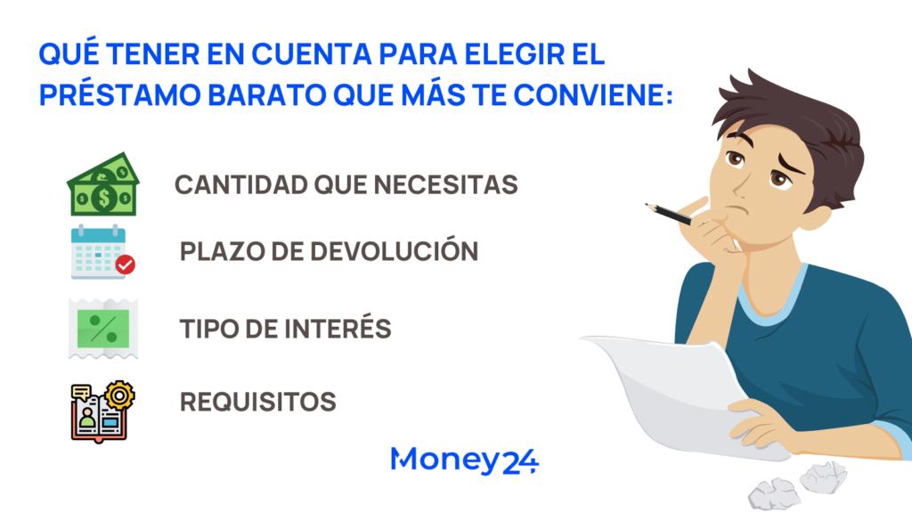 Aspectos para elegir el mejor préstamos personal online