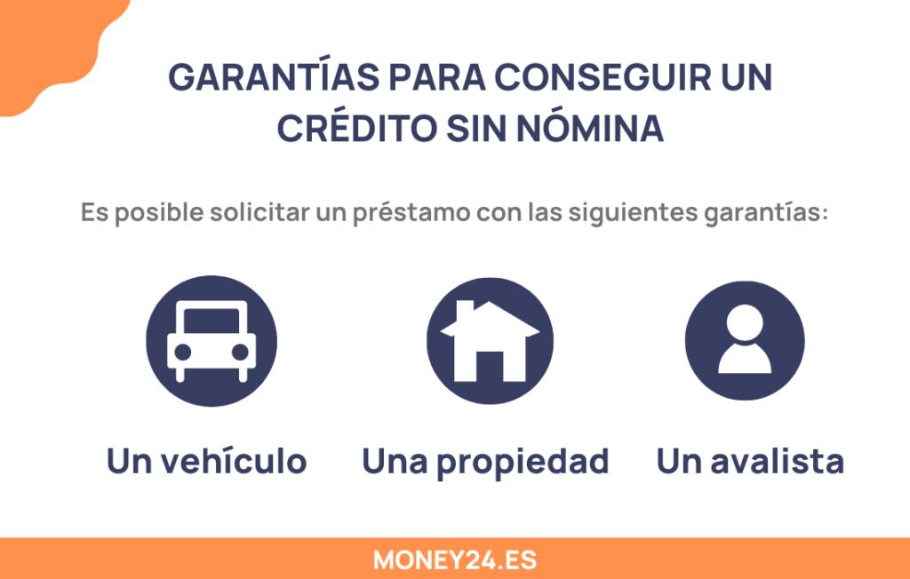 Garantías para préstamo rápido sin nómina