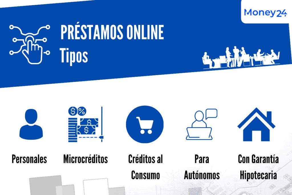 Crédito online tipos