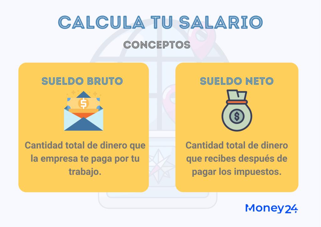 Calcula tu salario infografía