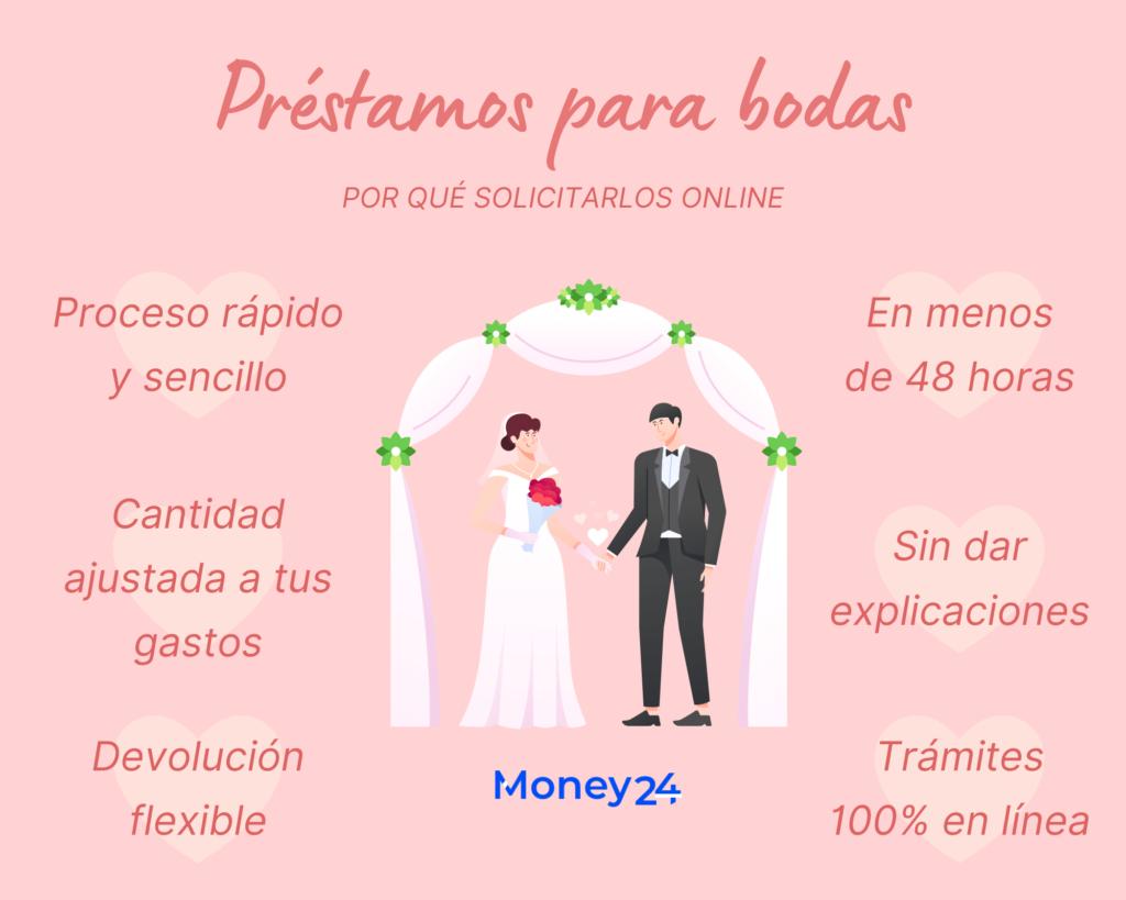 Préstamos para bodas infografía