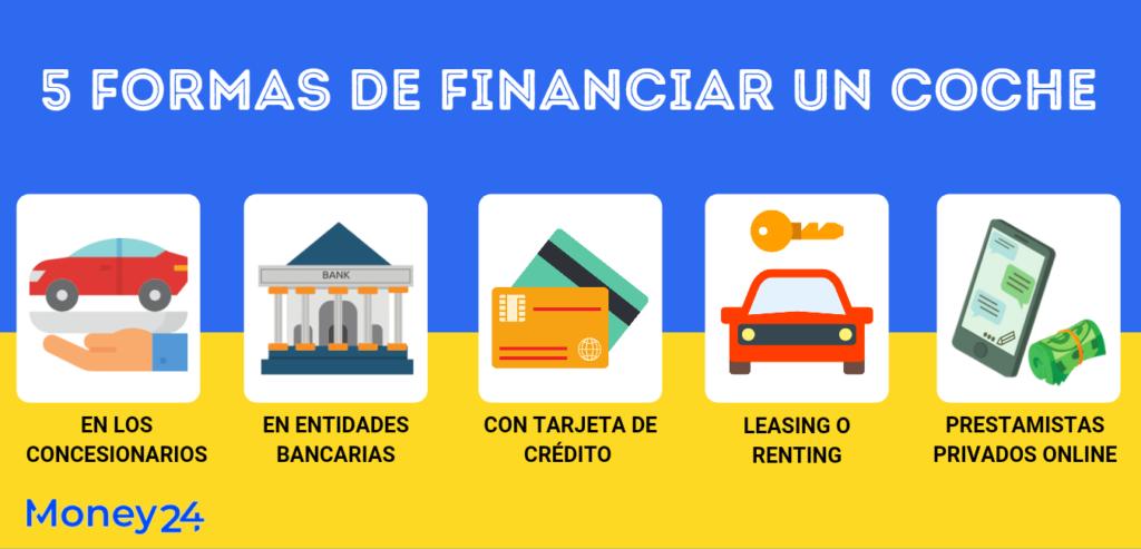 Formas de financiar coche