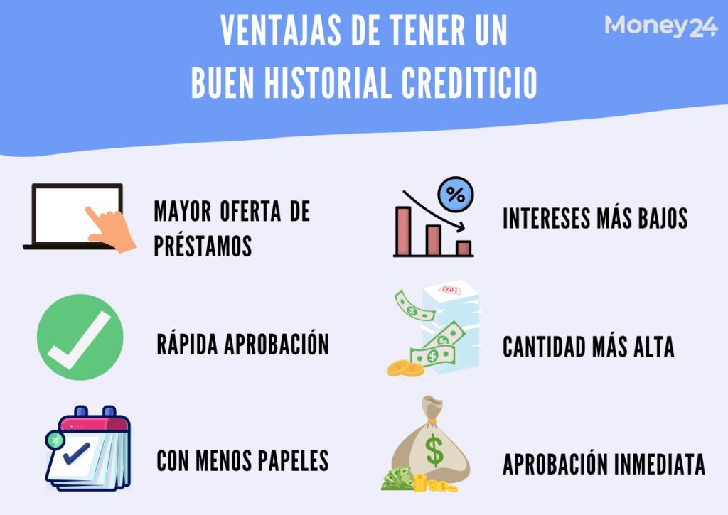 Ventajas de un historial crediticio positivo