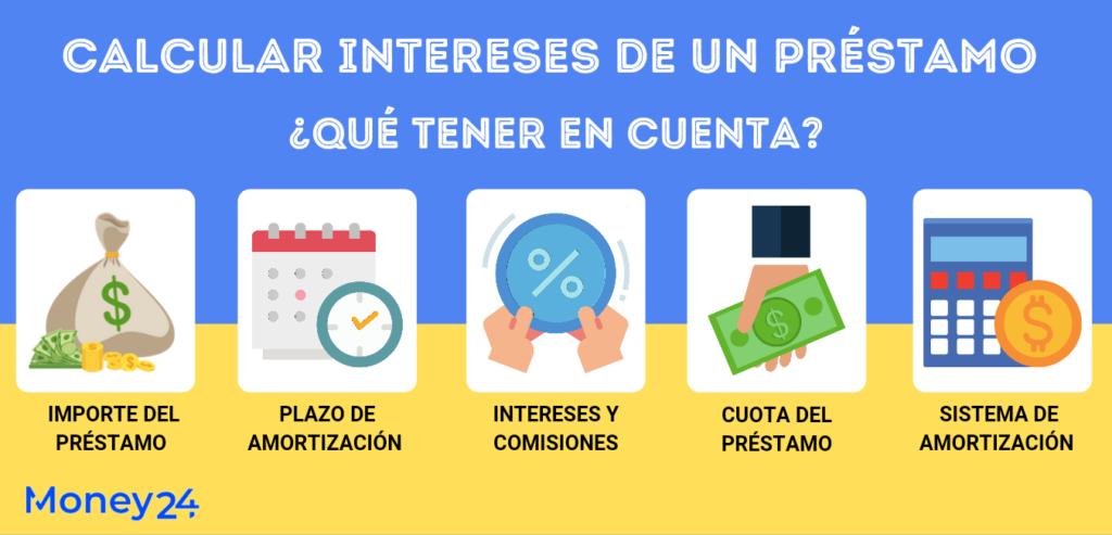Claves para calcular intereses de un préstamo
