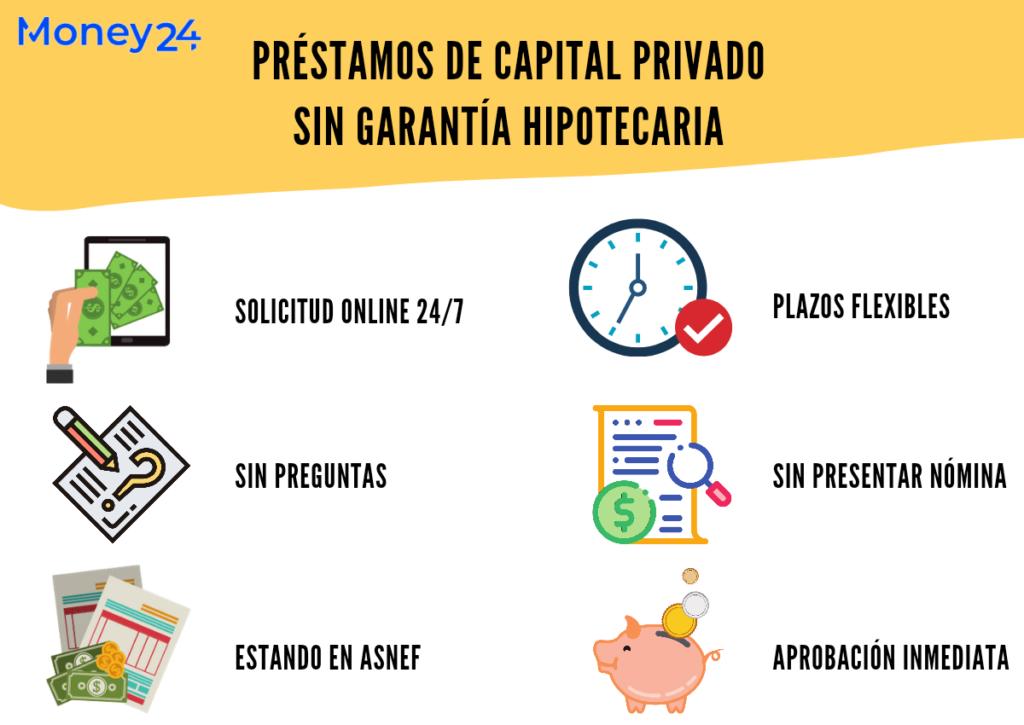Ventajas préstamos capital privado sin garantía hipotecaria